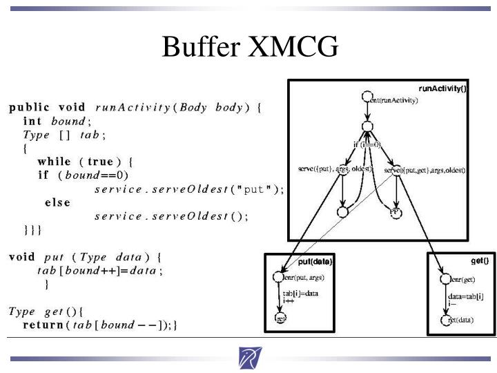 Buffer XMCG