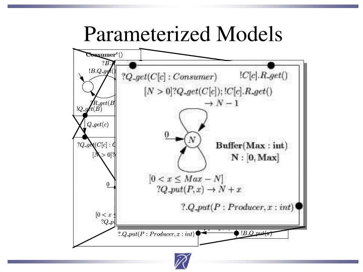Parameterized Models