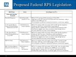 proposed federal rps legislation