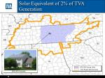 solar equivalent of 2 of tva generation