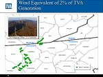 wind equivalent of 2 of tva generation