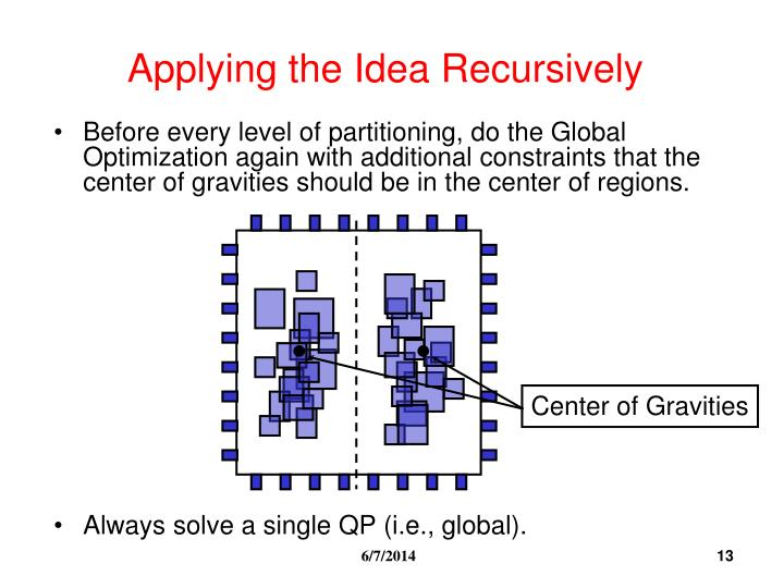 Applying the Idea Recursively