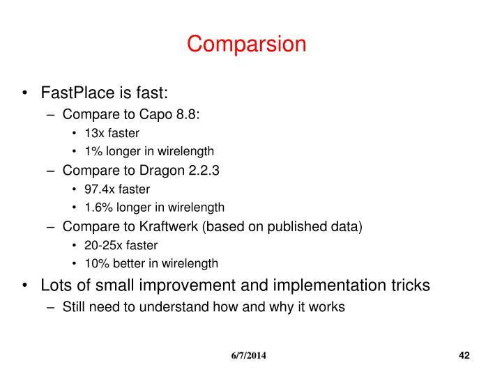 Comparsion
