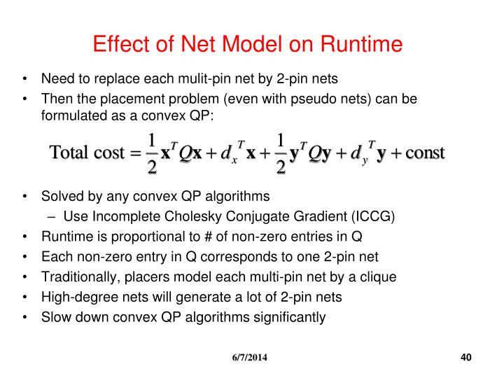 Effect of Net Model on Runtime