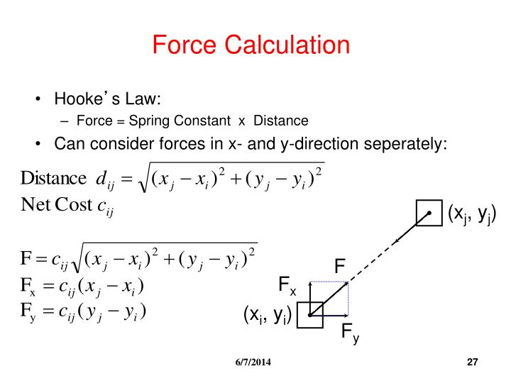 Force Calculation
