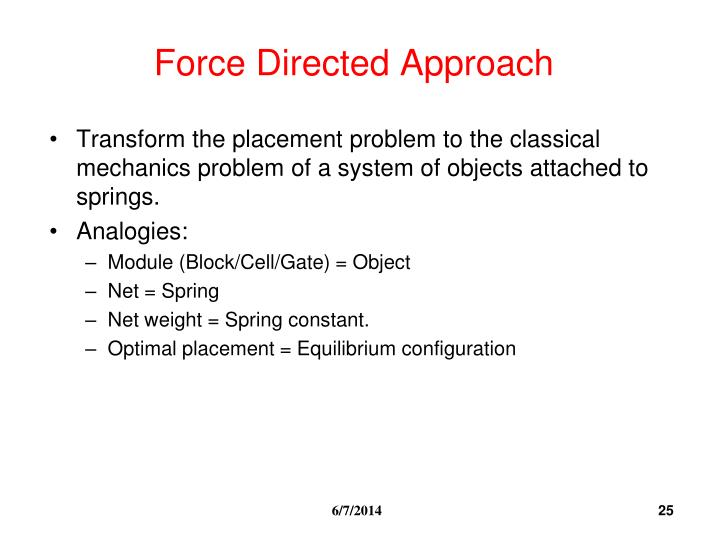 Force Directed Approach