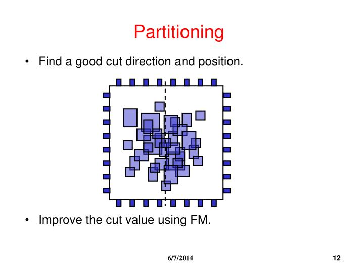 Partitioning