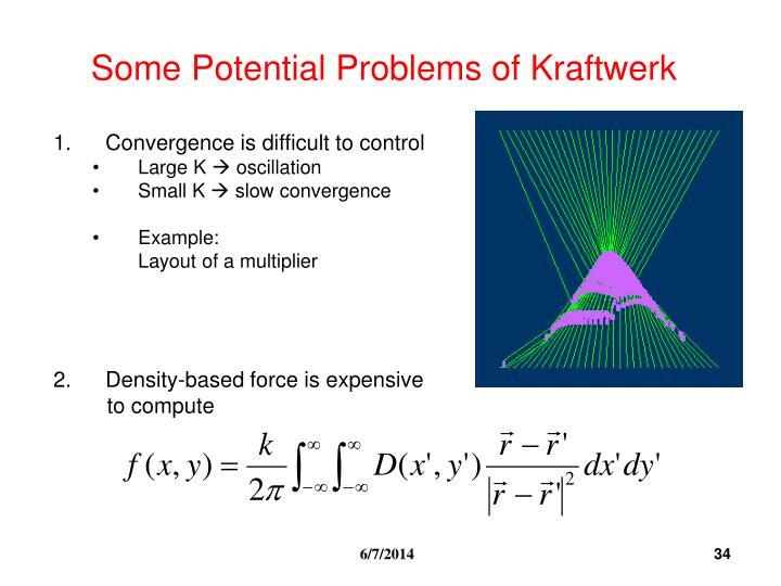 Some Potential Problems of Kraftwerk