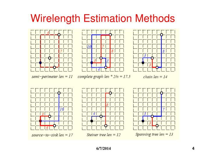 Wirelength Estimation Methods