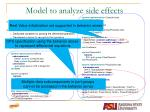 model to analyze side effects