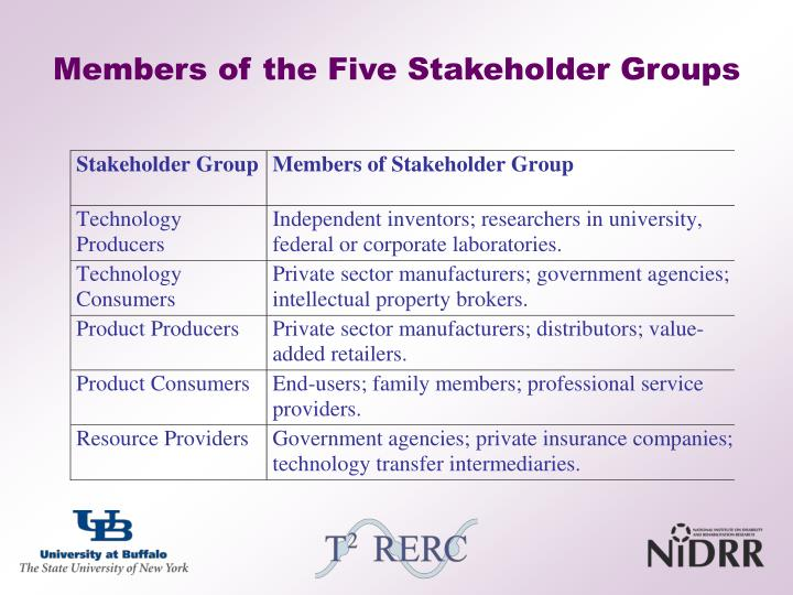 Members of the Five Stakeholder Groups