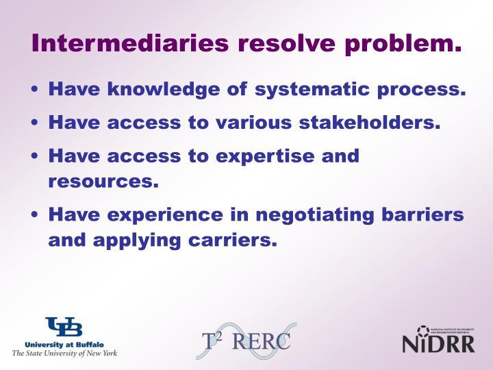 Intermediaries resolve problem.