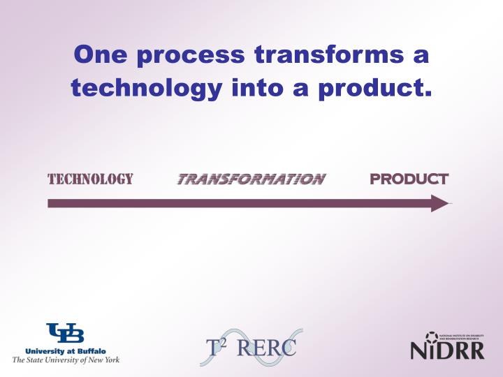 One process transforms a technology into a product.