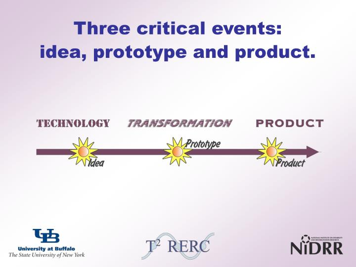 Three critical events: