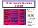 is curriculum spending budget