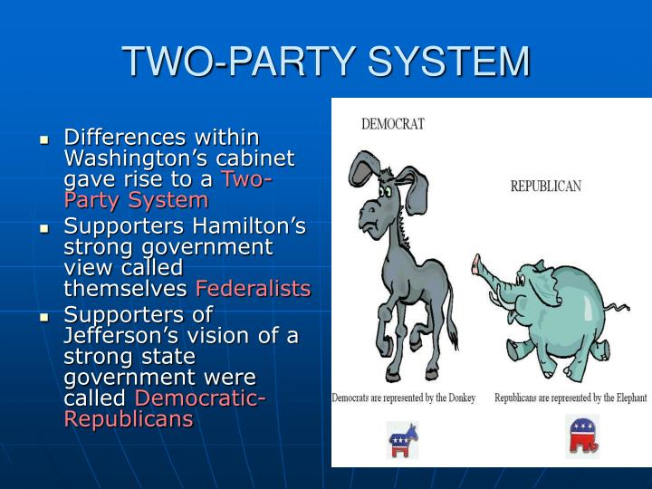 TWO-PARTY SYSTEM