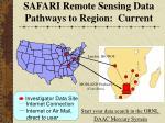 safari remote sensing data pathways to region current