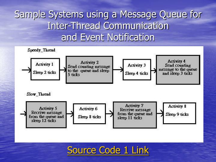 Sample Systems using a Message Queue for Inter-Thread Communication
