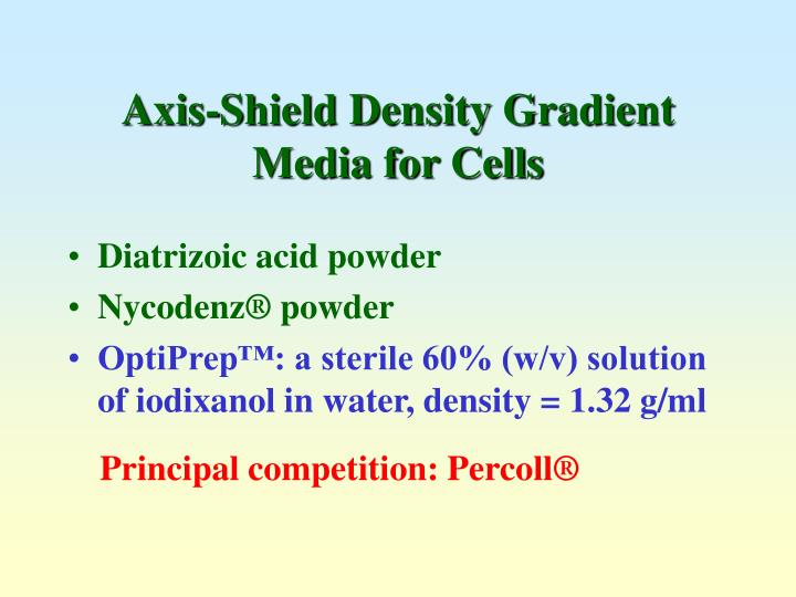 Axis-Shield Density Gradient Media for Cells