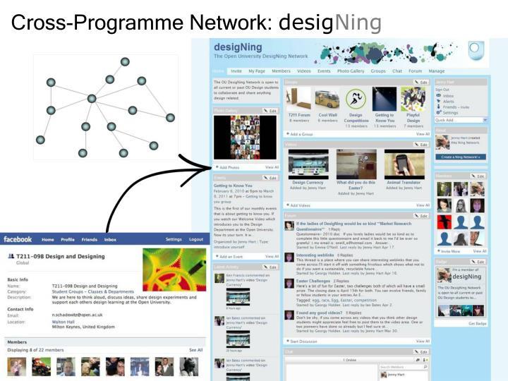 Cross-Programme Network: