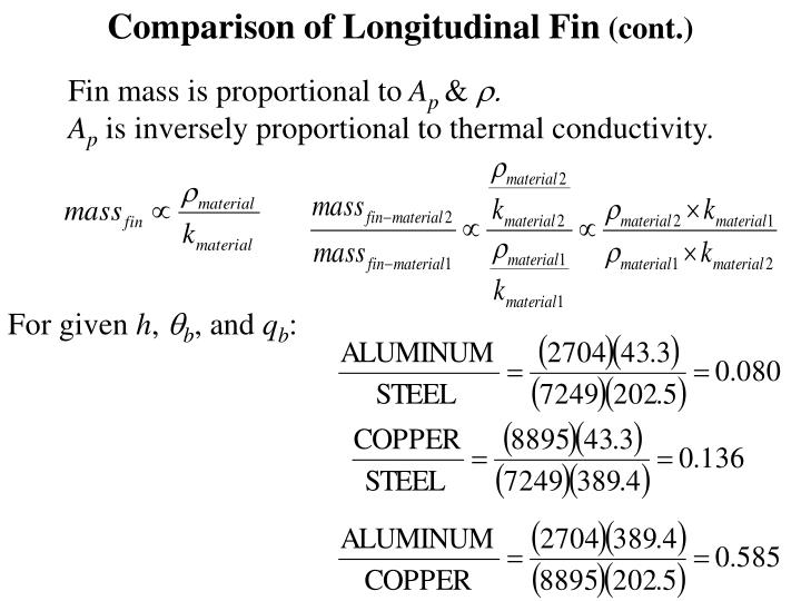 Comparison of Longitudinal Fin