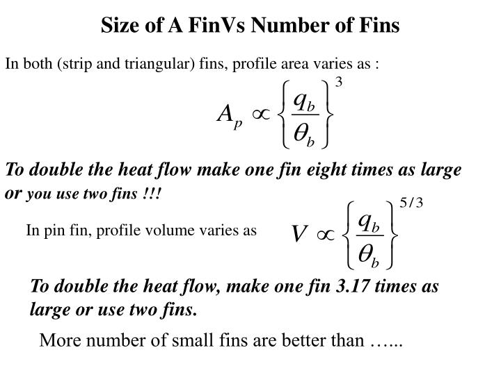 Size of A FinVs Number of Fins
