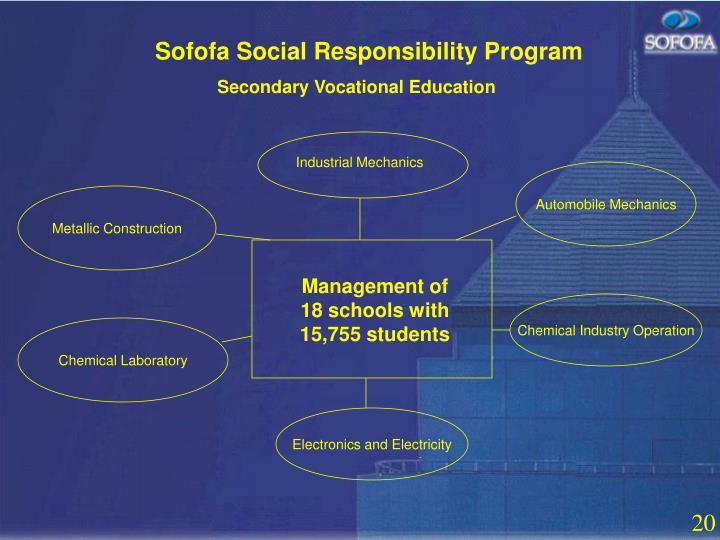 Sofofa Social Responsibility Program