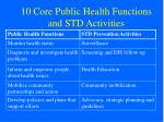 10 core public health functions and std activities