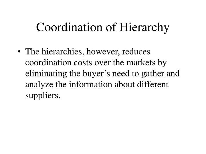 Coordination of Hierarchy