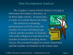data envelopment analysis2