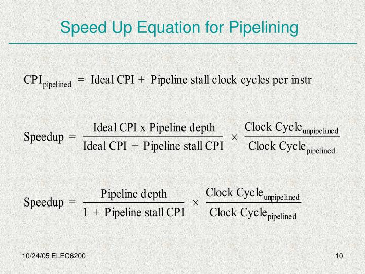 Speed Up Equation for Pipelining