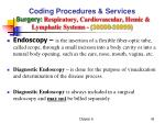 coding procedures services surgery respiratory cardiovascular hemic lymphatic systems 30000 399991