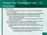 income tax treatment of life insurance2