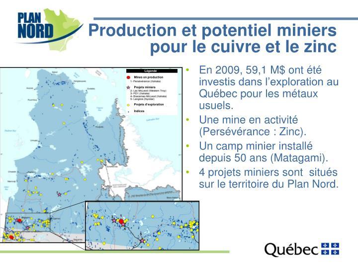 Production et potentiel miniers pour le cuivre et le zinc