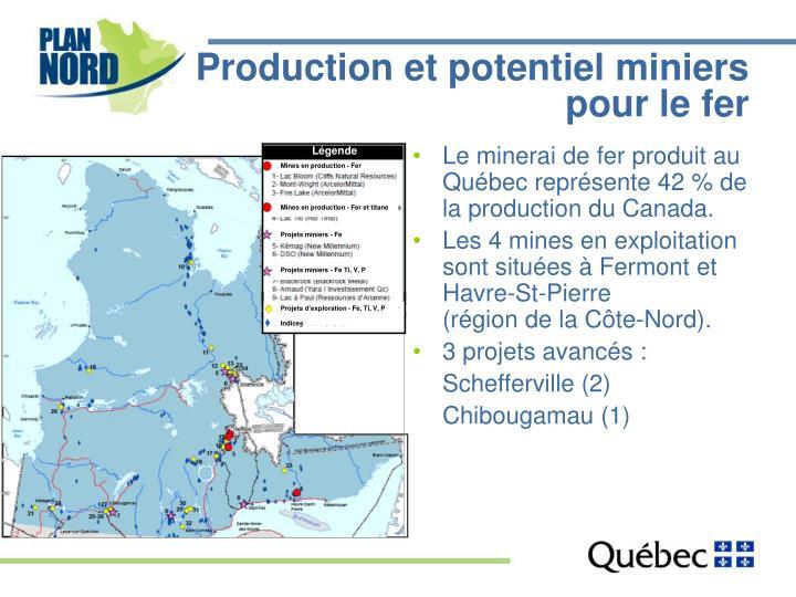 Production et potentiel miniers pour le fer