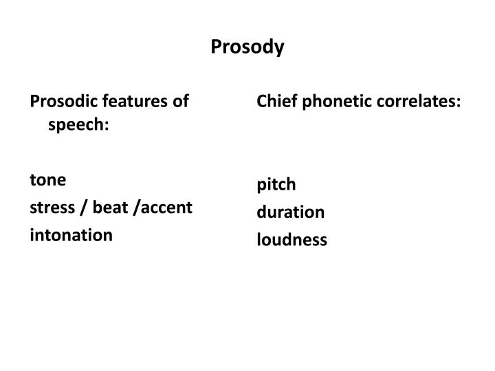 Prosodic features of speech: