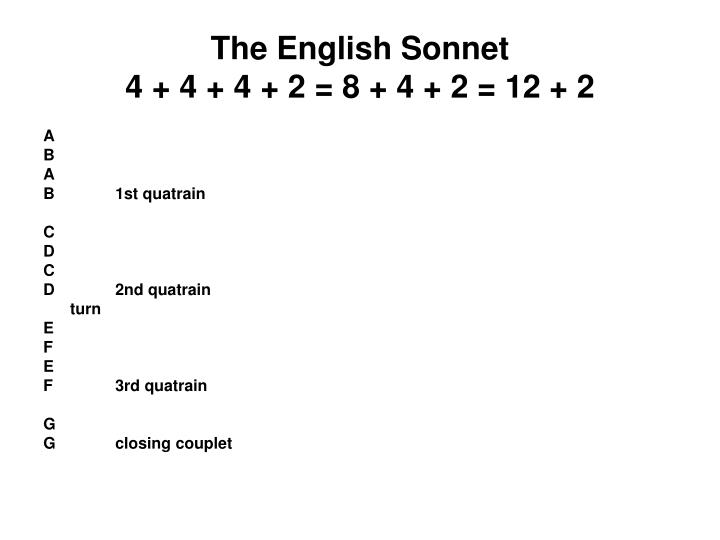 The English Sonnet