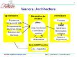 vercors architecture