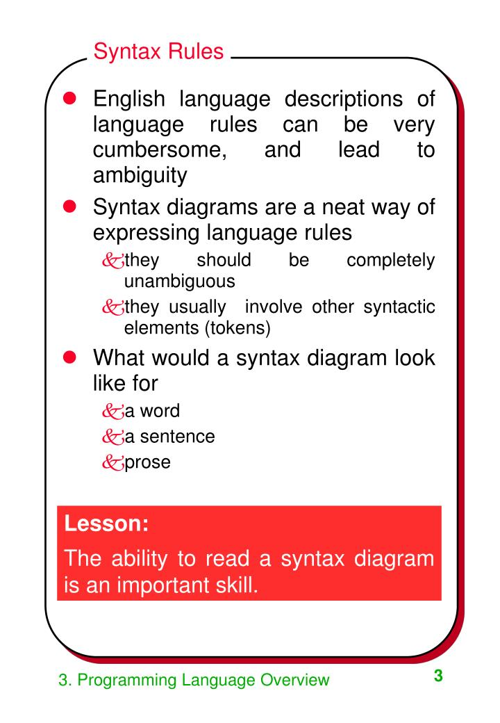 Syntax rules