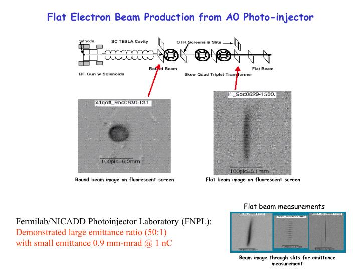 Flat Electron Beam Production from A0 Photo-injector