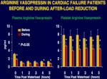 arginine vasopressin in cardiac failure patients before and during after load reduction