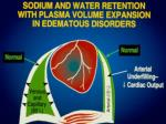 sodium and water retention with plasma volume expansion in edematous disorders