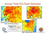 annual total cg flash densities