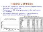 regional distribution1