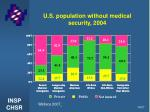 u s population without medical security 2004