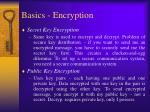 basics encryption