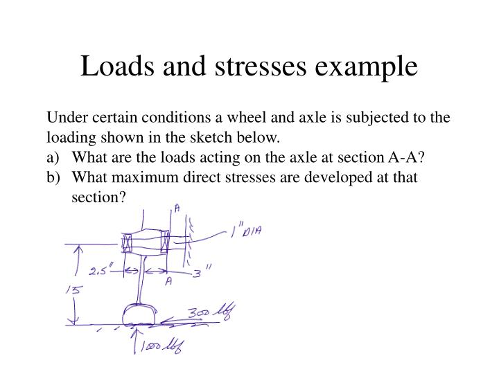 Loads and stresses example