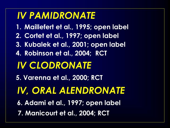 IV PAMIDRONATE