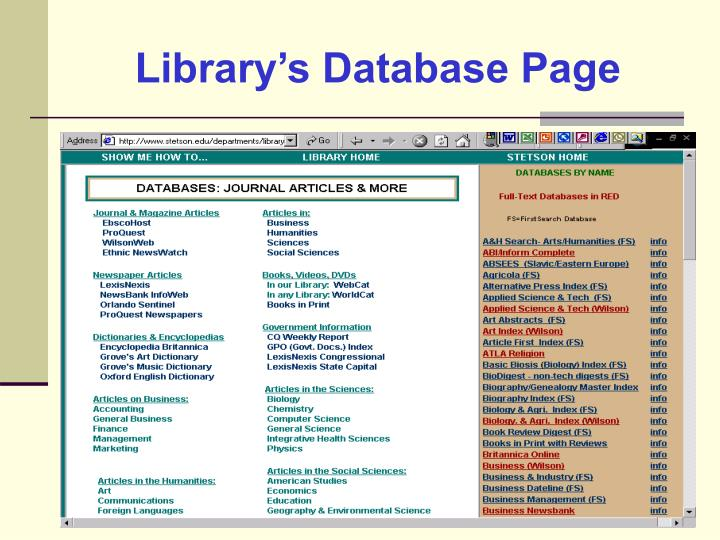Library's Database Page