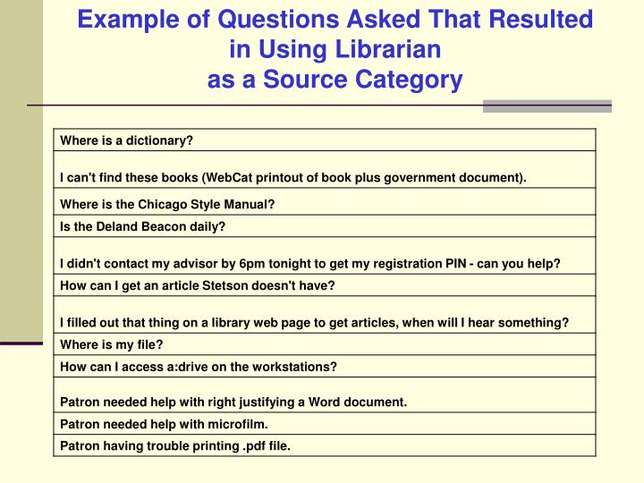 Example of Questions Asked That Resulted in Using Librarian